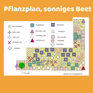 Garten gestalten Pflanzplan